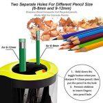 aiguise crayon ou taille crayon TOP 12 image 1 produit